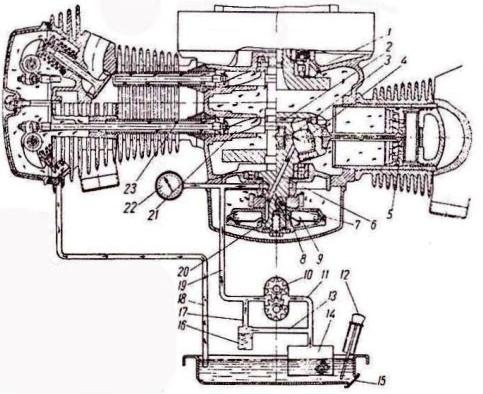 Чертежи двигателя днепр 11